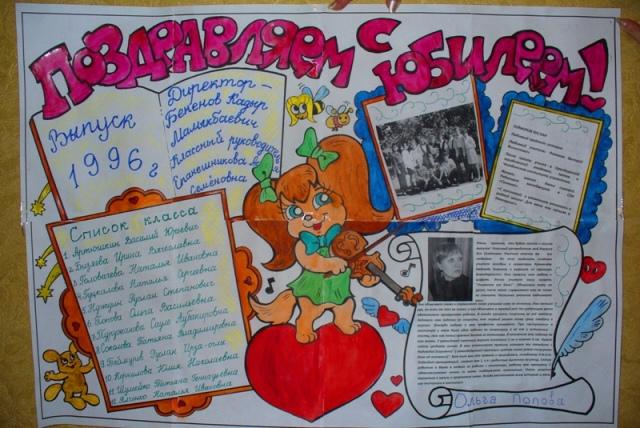 Фото плакат с юбилеем своими руками